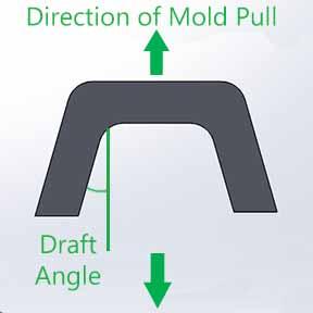 injection-molding-design-guide-draft-for-plastic-part-design